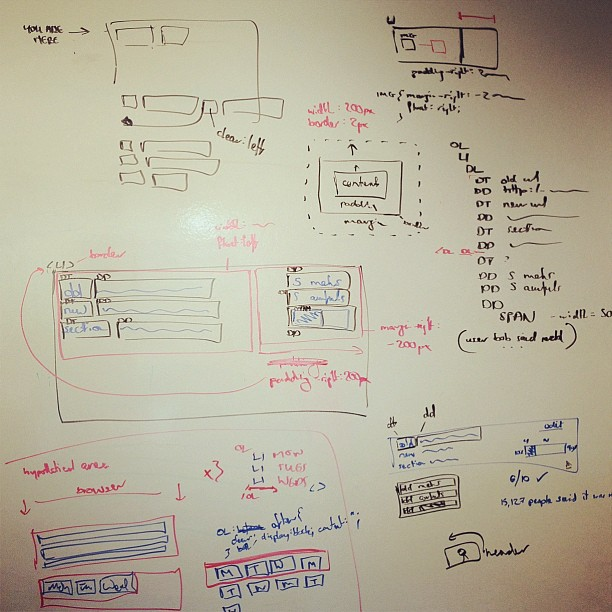 Sketches of how to do CSS on a whiteboard